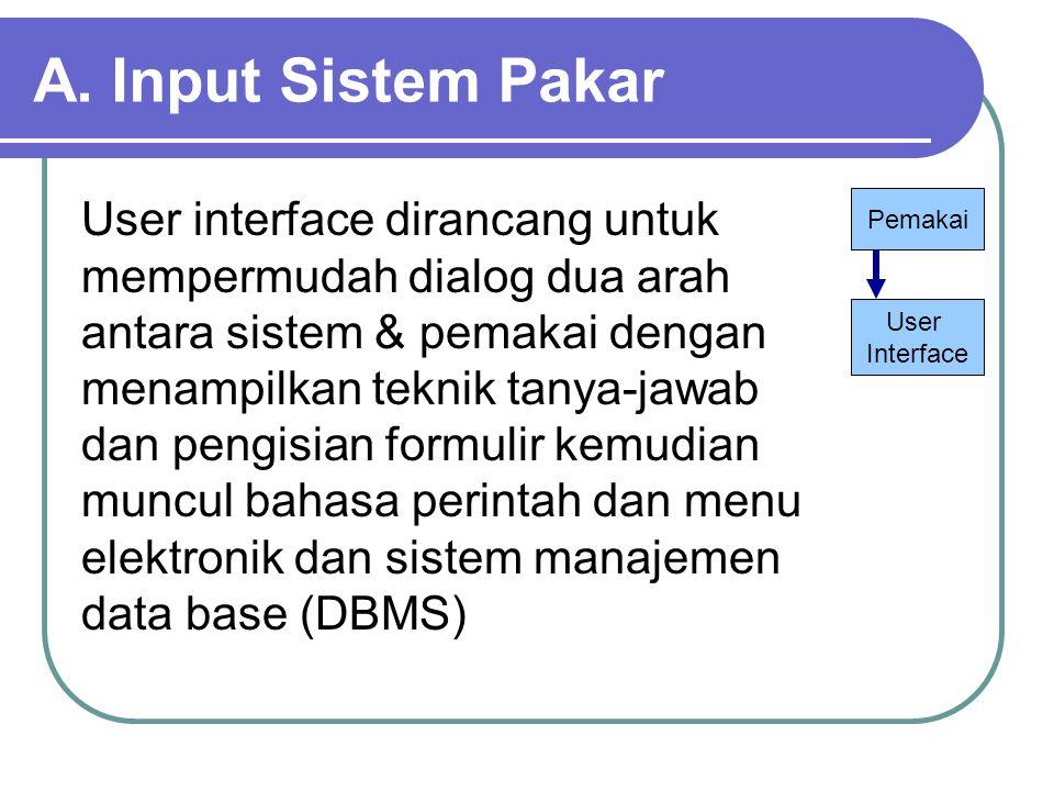 A. Input Sistem Pakar
