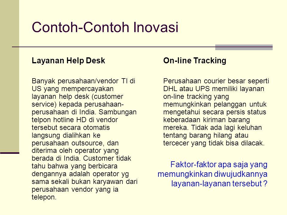 Contoh-Contoh Inovasi