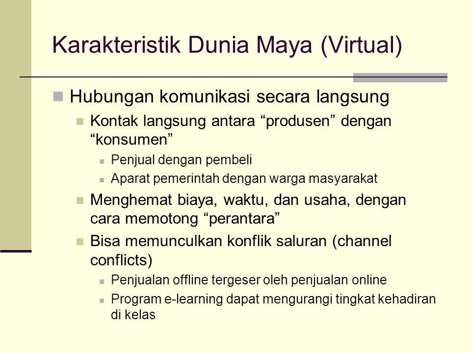 Karakteristik Dunia Maya (Virtual)