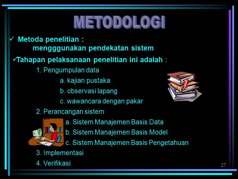 METODOLOGI Metoda penelitian : mengggunakan pendekatan sistem
