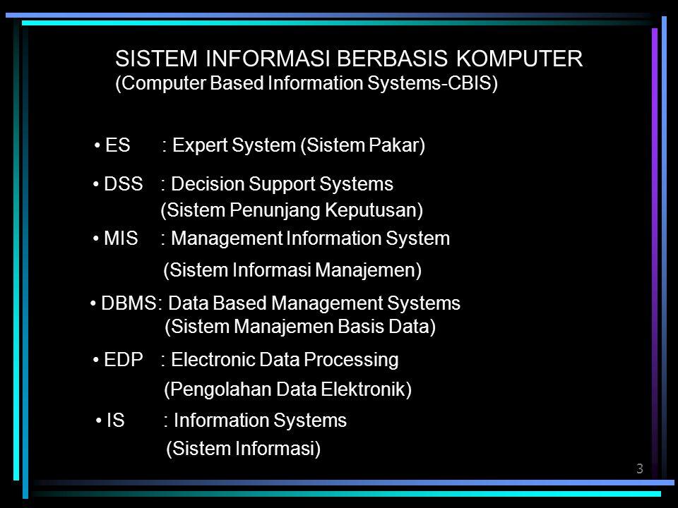 SISTEM INFORMASI BERBASIS KOMPUTER (Computer Based Information Systems-CBIS)