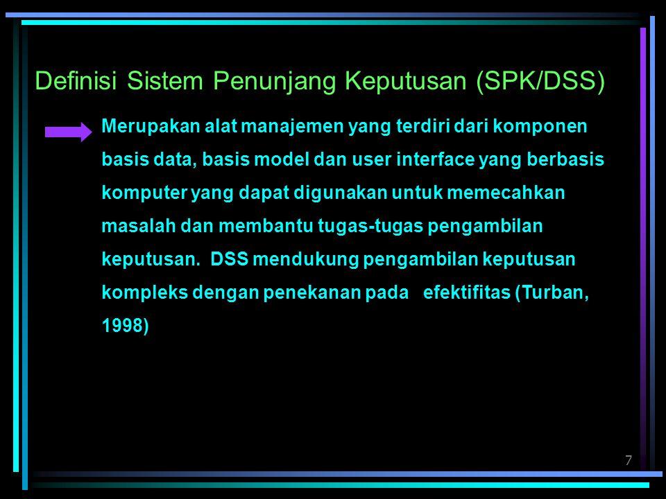 Definisi Sistem Penunjang Keputusan (SPK/DSS)