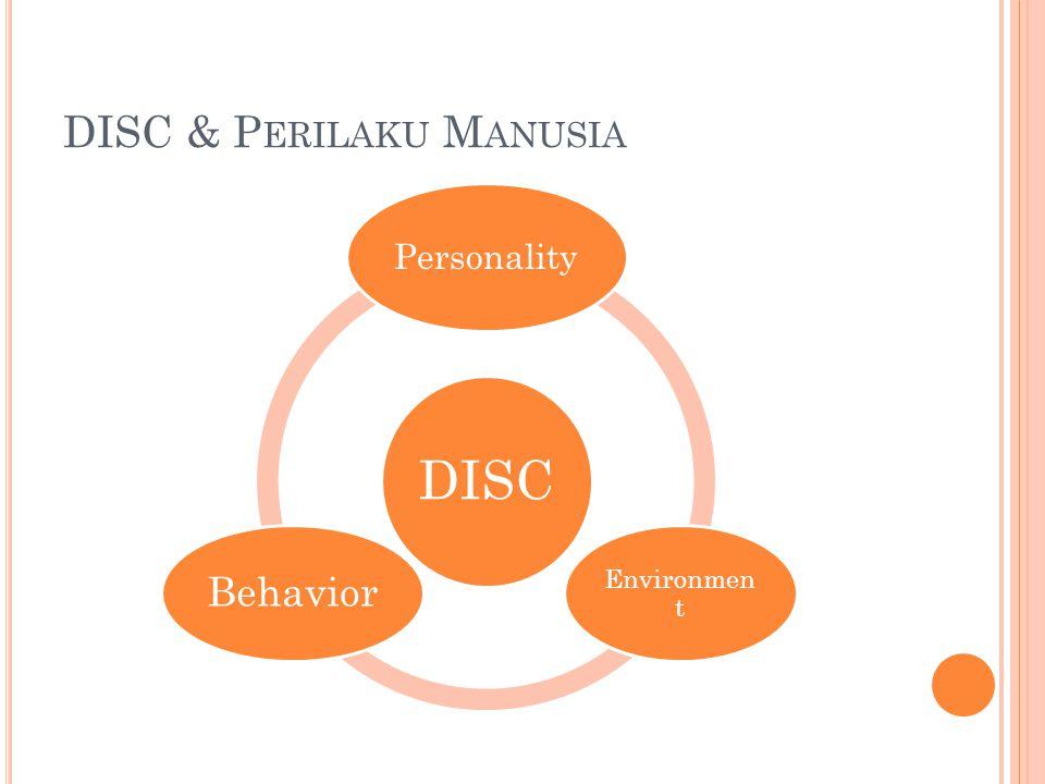 DISC & Perilaku Manusia
