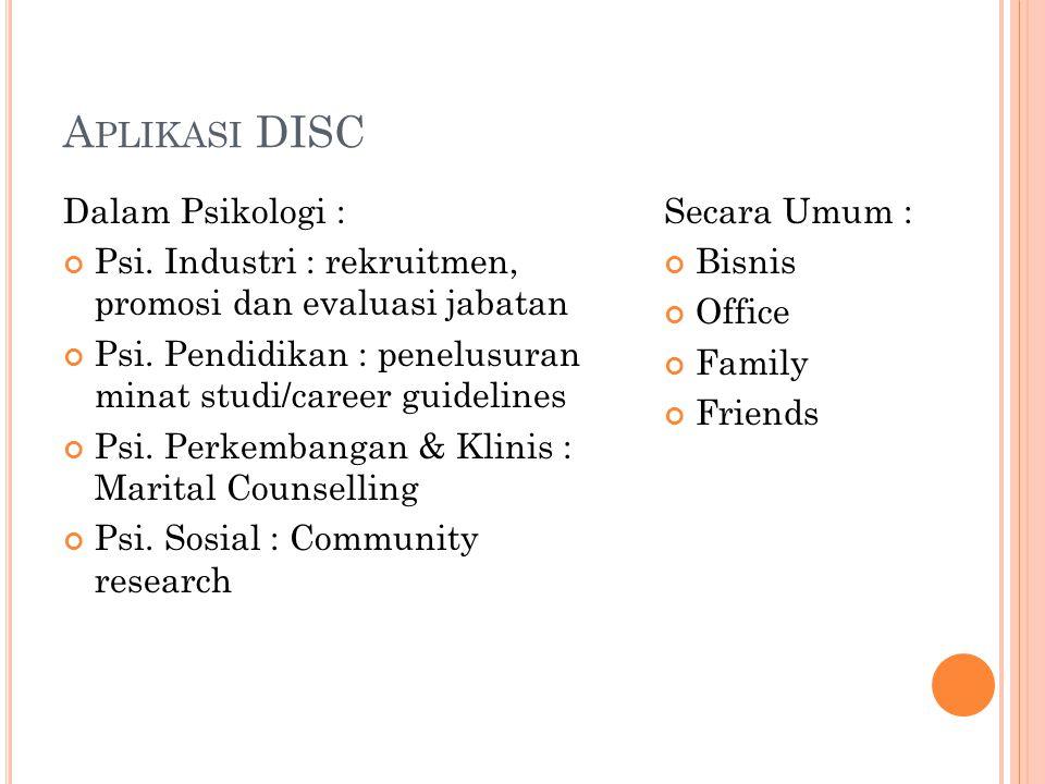 Aplikasi DISC Dalam Psikologi :