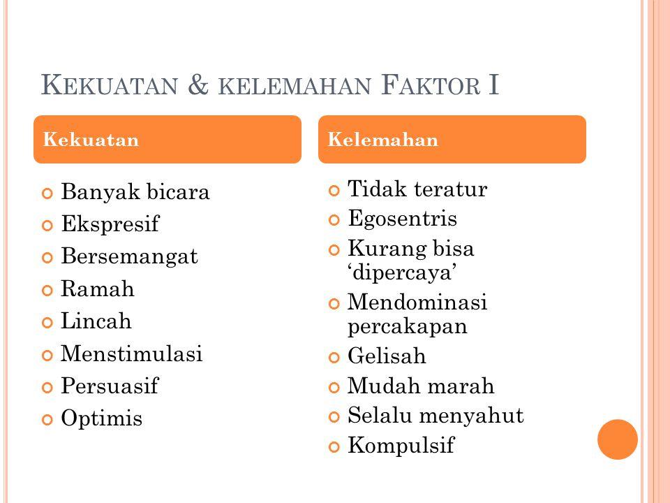 Kekuatan & kelemahan Faktor I