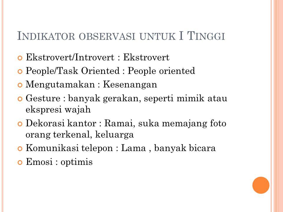 Indikator observasi untuk I Tinggi