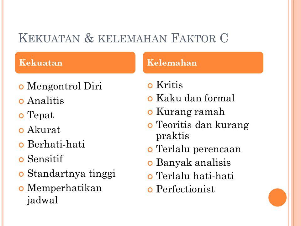 Kekuatan & kelemahan Faktor C