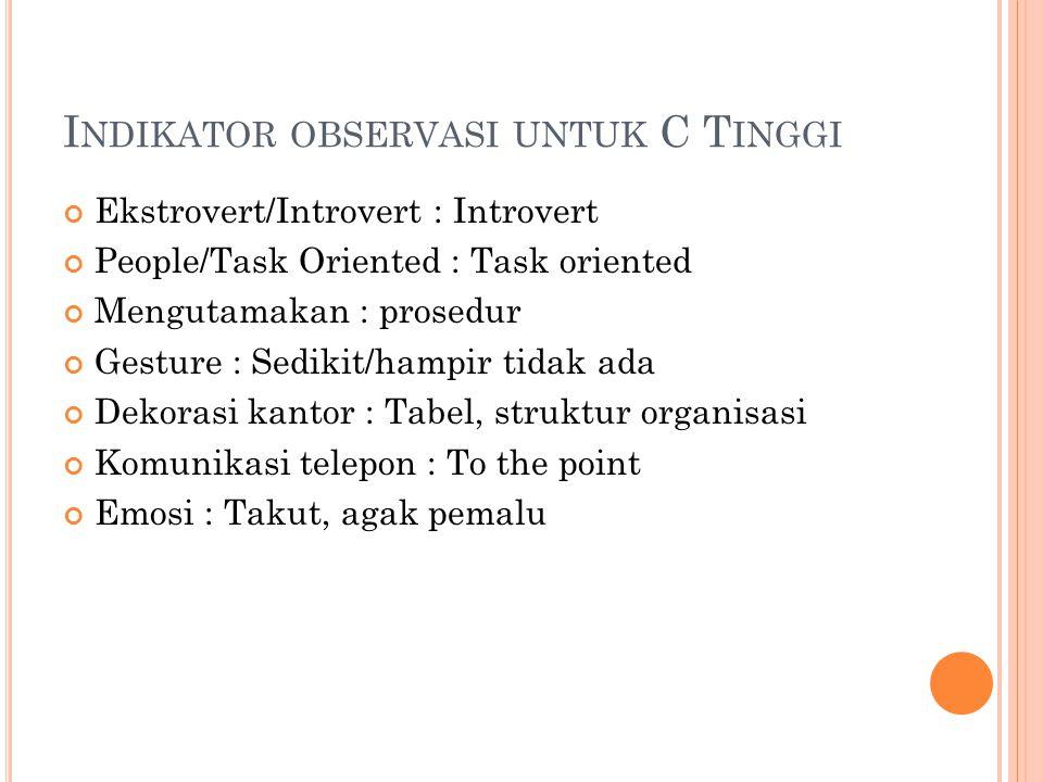 Indikator observasi untuk C Tinggi