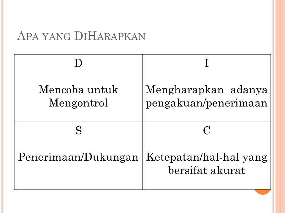 Apa yang DiHarapkan D Mencoba untuk Mengontrol I