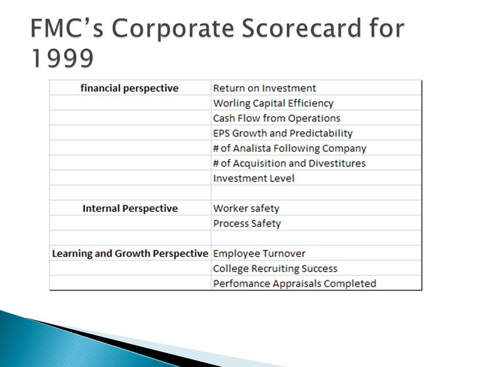 FMC's Corporate Scorecard for 1999