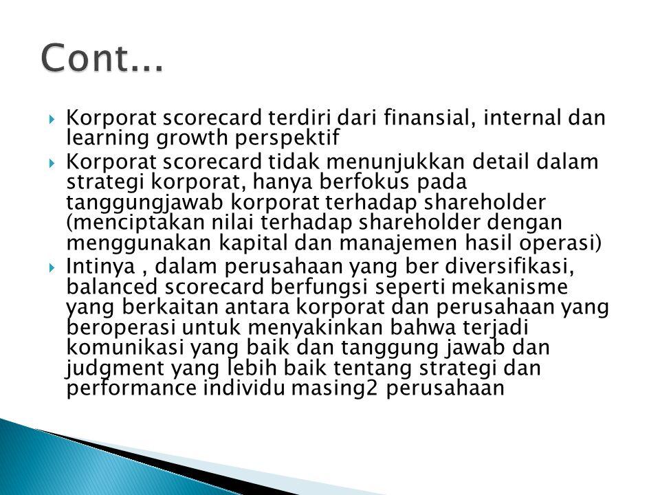 Cont... Korporat scorecard terdiri dari finansial, internal dan learning growth perspektif.