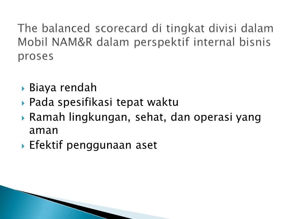 The balanced scorecard di tingkat divisi dalam Mobil NAM&R dalam perspektif internal bisnis proses