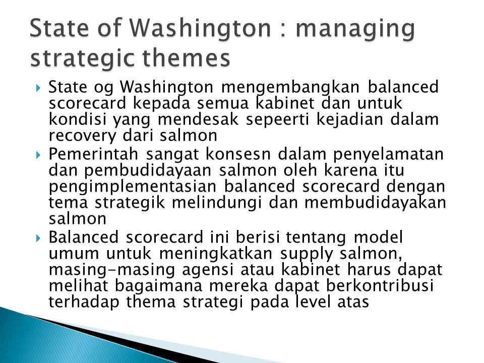State of Washington : managing strategic themes