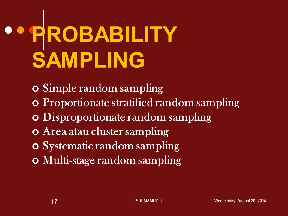 PROBABILITY SAMPLING Simple random sampling