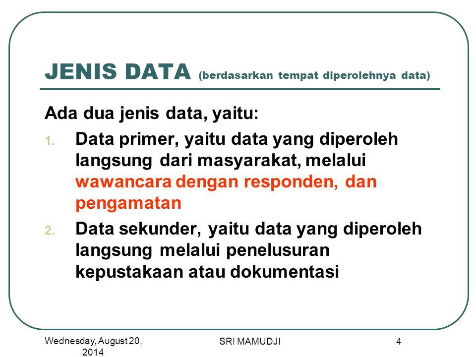 JENIS DATA (berdasarkan tempat diperolehnya data)