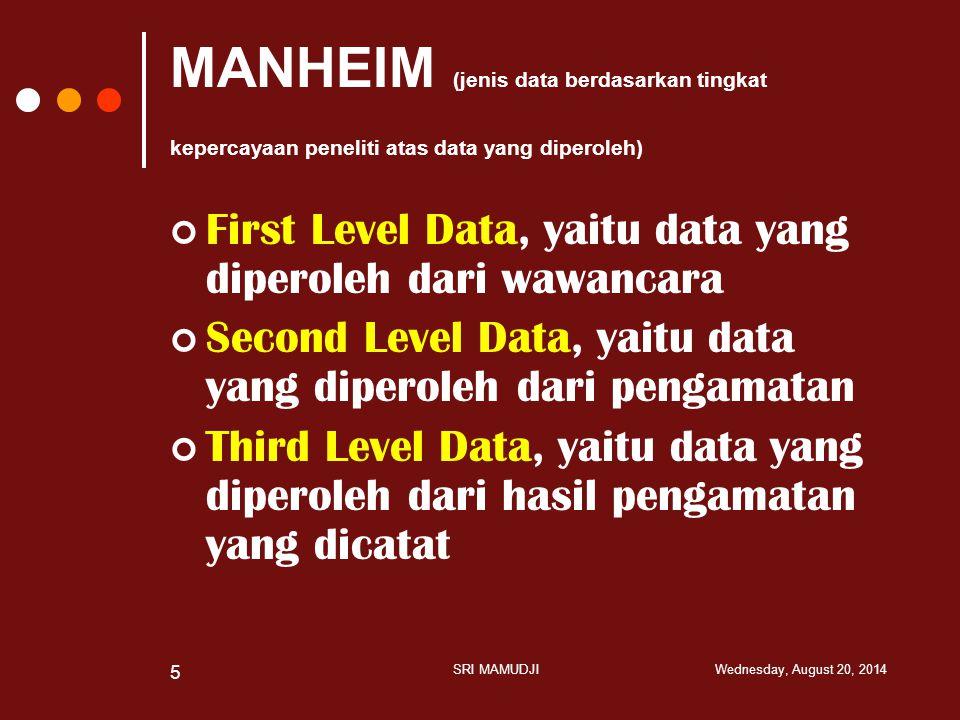 MANHEIM (jenis data berdasarkan tingkat kepercayaan peneliti atas data yang diperoleh)