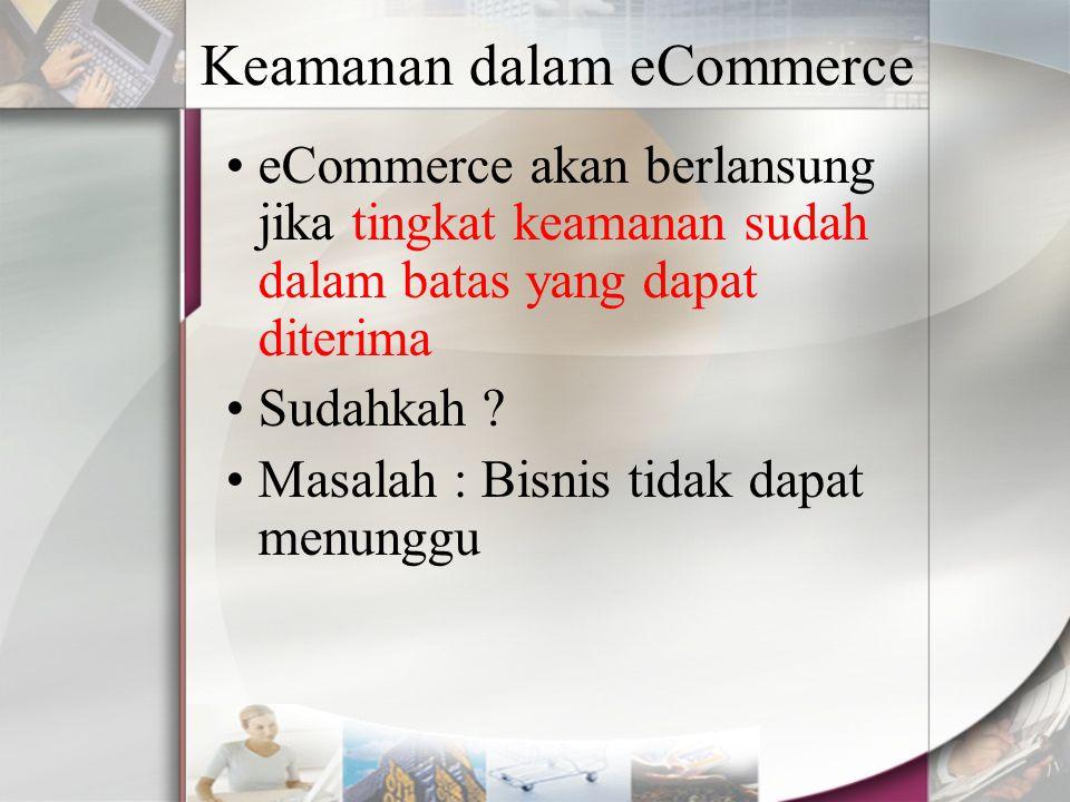 Keamanan dalam eCommerce