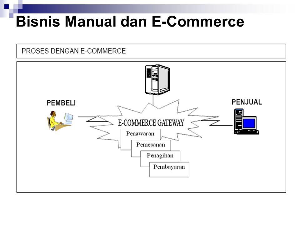 Bisnis Manual dan E-Commerce