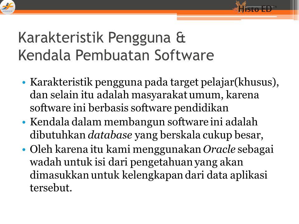Karakteristik Pengguna & Kendala Pembuatan Software