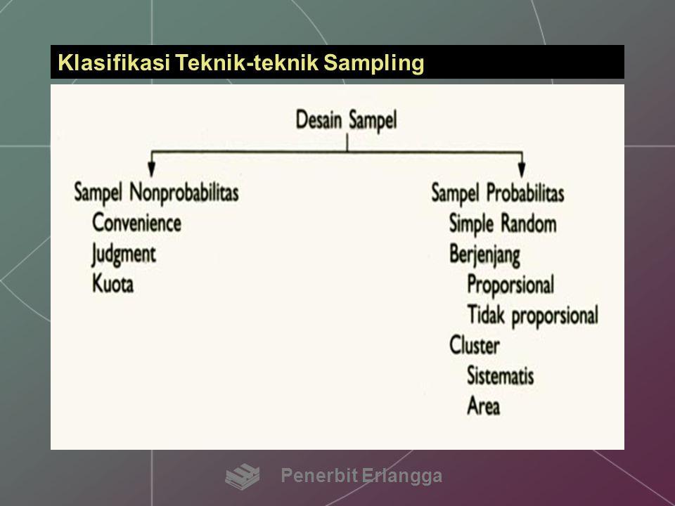 Klasifikasi Teknik-teknik Sampling