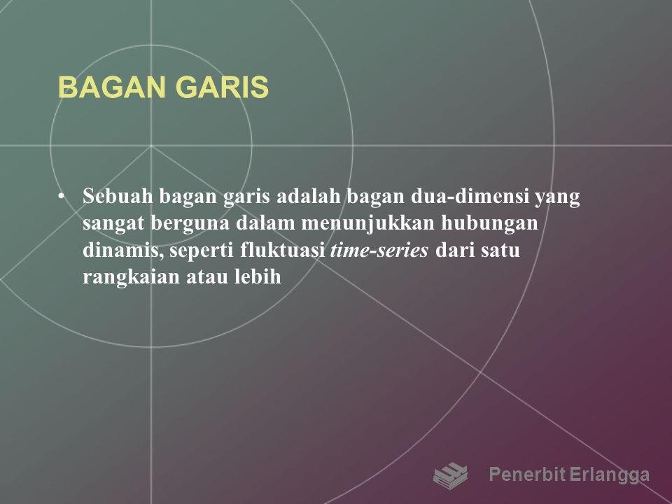 BAGAN GARIS