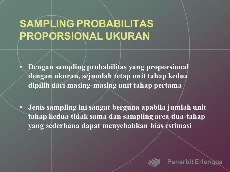 SAMPLING PROBABILITAS PROPORSIONAL UKURAN