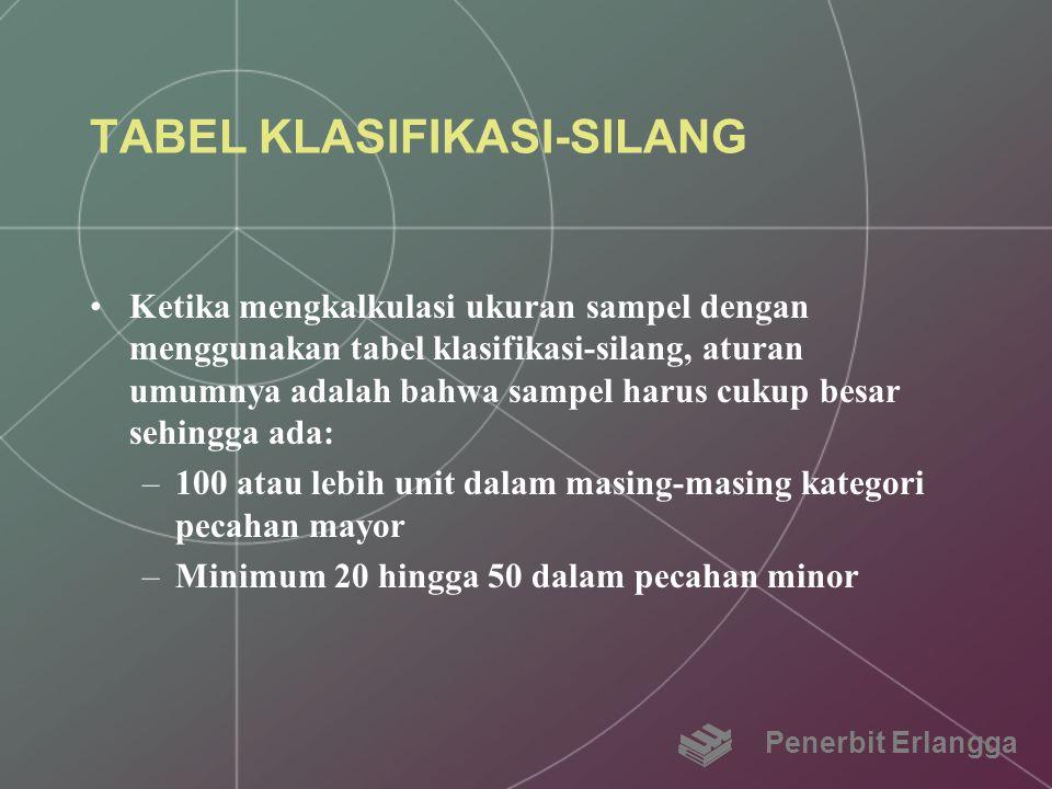 TABEL KLASIFIKASI-SILANG