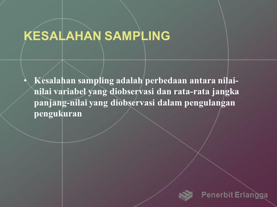 KESALAHAN SAMPLING