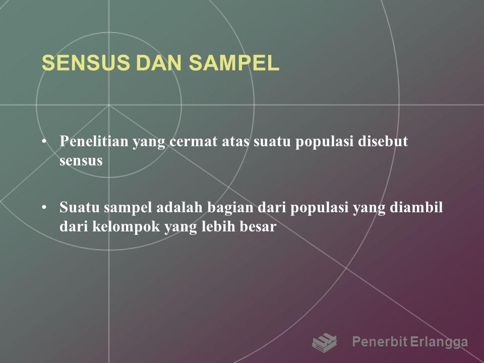 SENSUS DAN SAMPEL Penelitian yang cermat atas suatu populasi disebut sensus.