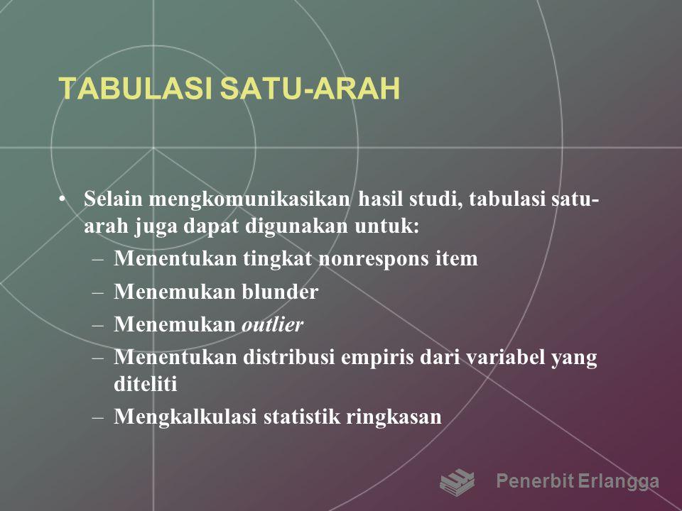 TABULASI SATU-ARAH Selain mengkomunikasikan hasil studi, tabulasi satu-arah juga dapat digunakan untuk: