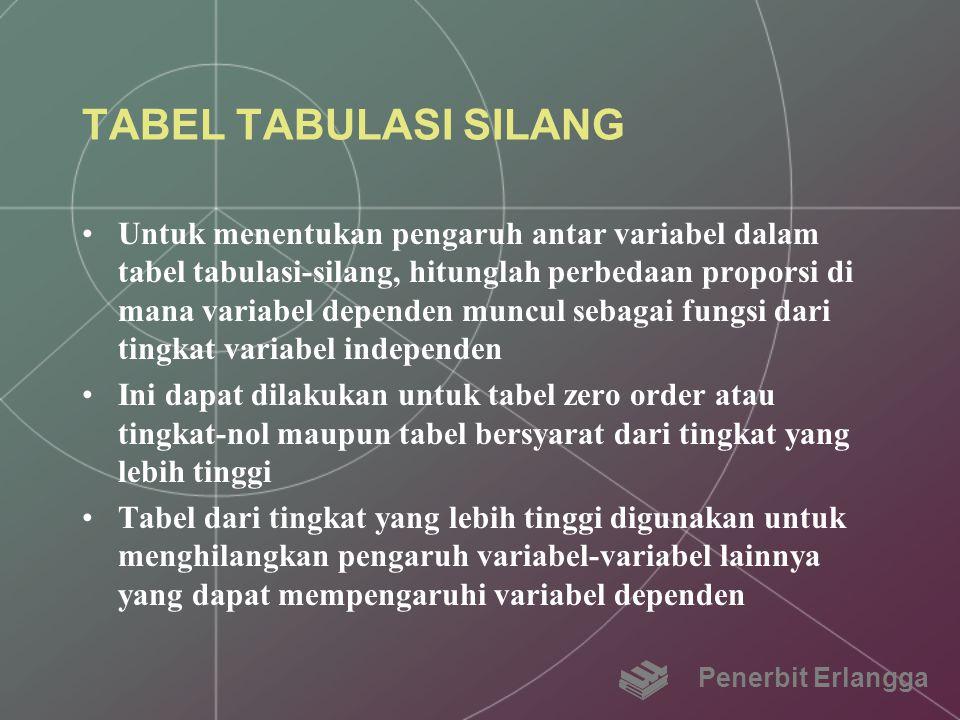 TABEL TABULASI SILANG