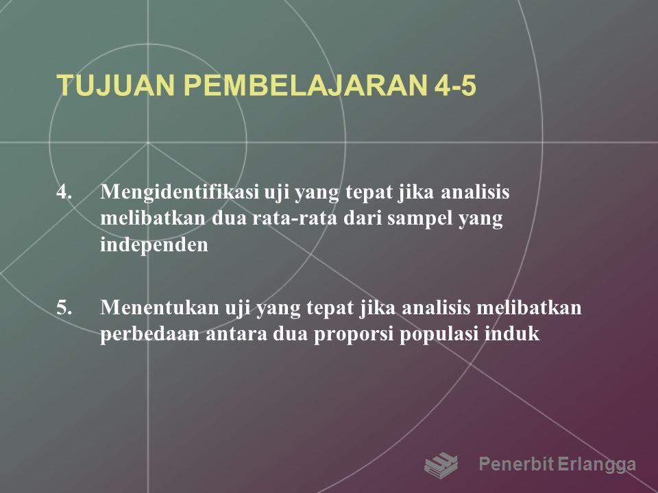 TUJUAN PEMBELAJARAN 4-5 Mengidentifikasi uji yang tepat jika analisis melibatkan dua rata-rata dari sampel yang independen.