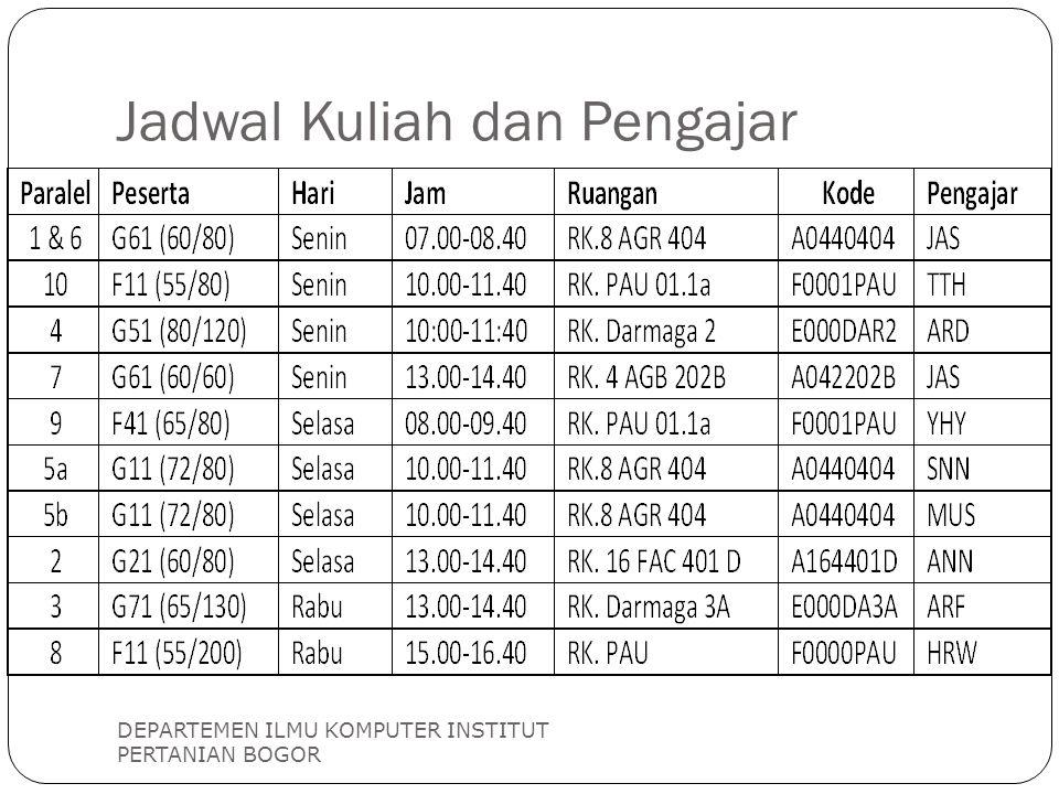 Jadwal Kuliah dan Pengajar