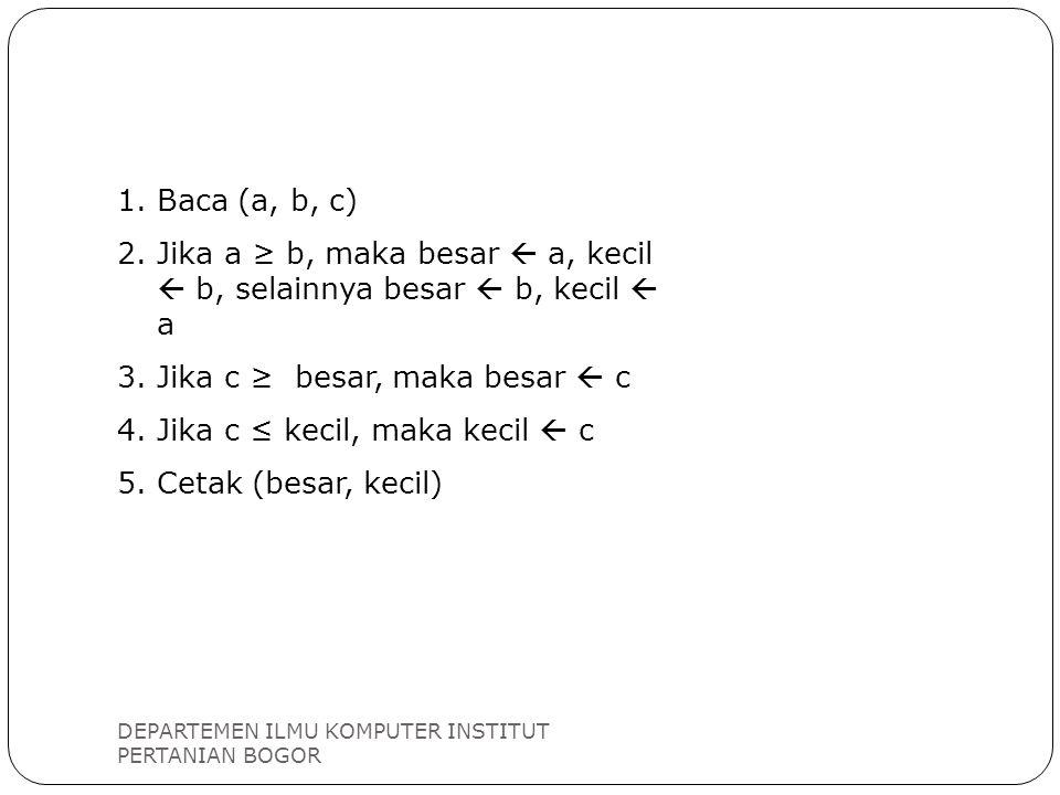 Jika a ≥ b, maka besar  a, kecil  b, selainnya besar  b, kecil  a
