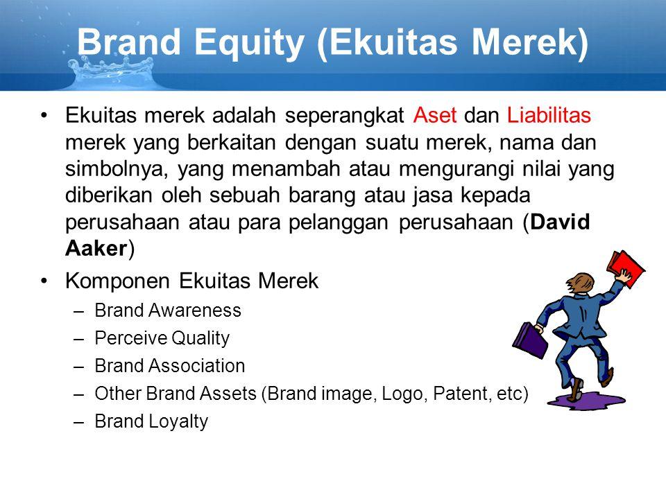 Brand Equity (Ekuitas Merek)