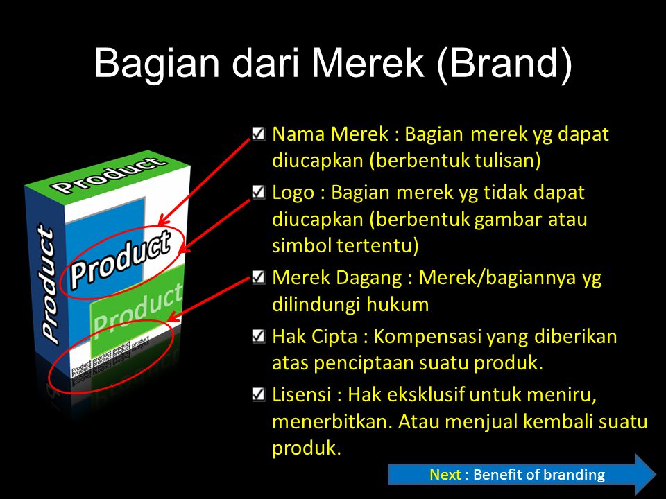Bagian dari Merek (Brand)