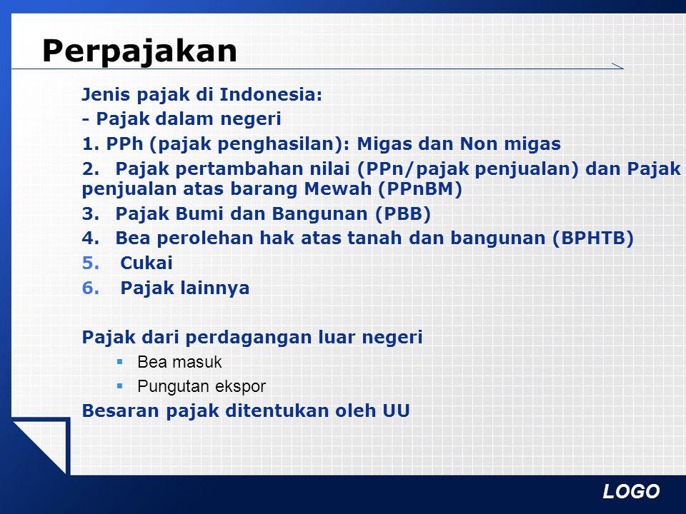 Perpajakan Jenis pajak di Indonesia: - Pajak dalam negeri