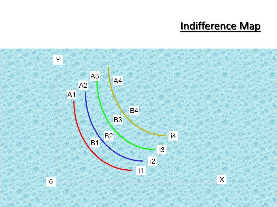 Indifference Map Y A3 A4 A2 A1 B4 B3 B2 i4 B1 i3 i2 i1 X