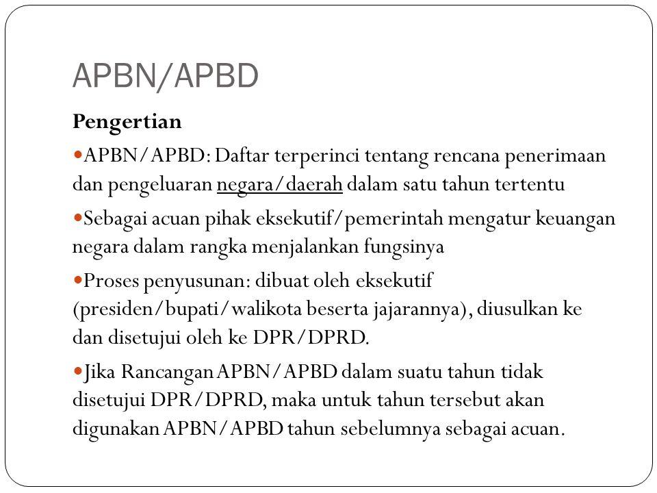 APBN/APBD Pengertian. APBN/APBD: Daftar terperinci tentang rencana penerimaan dan pengeluaran negara/daerah dalam satu tahun tertentu.
