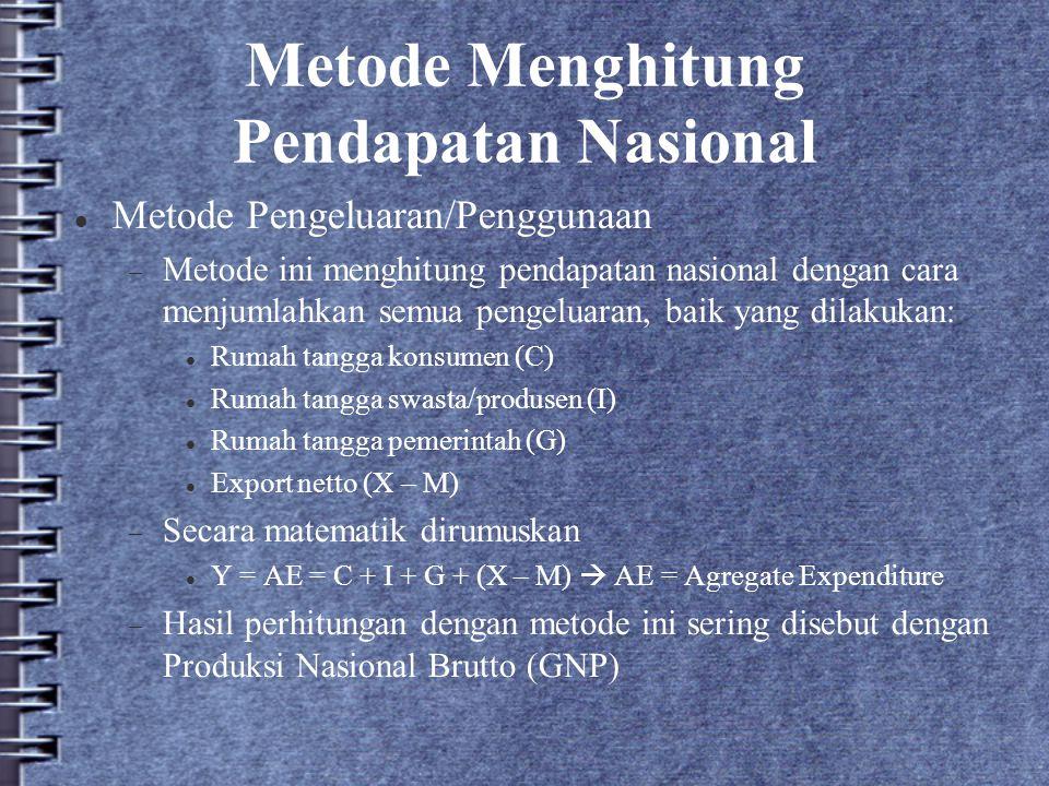 Metode Menghitung Pendapatan Nasional