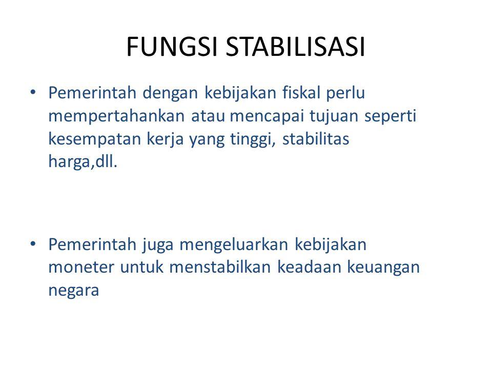 FUNGSI STABILISASI