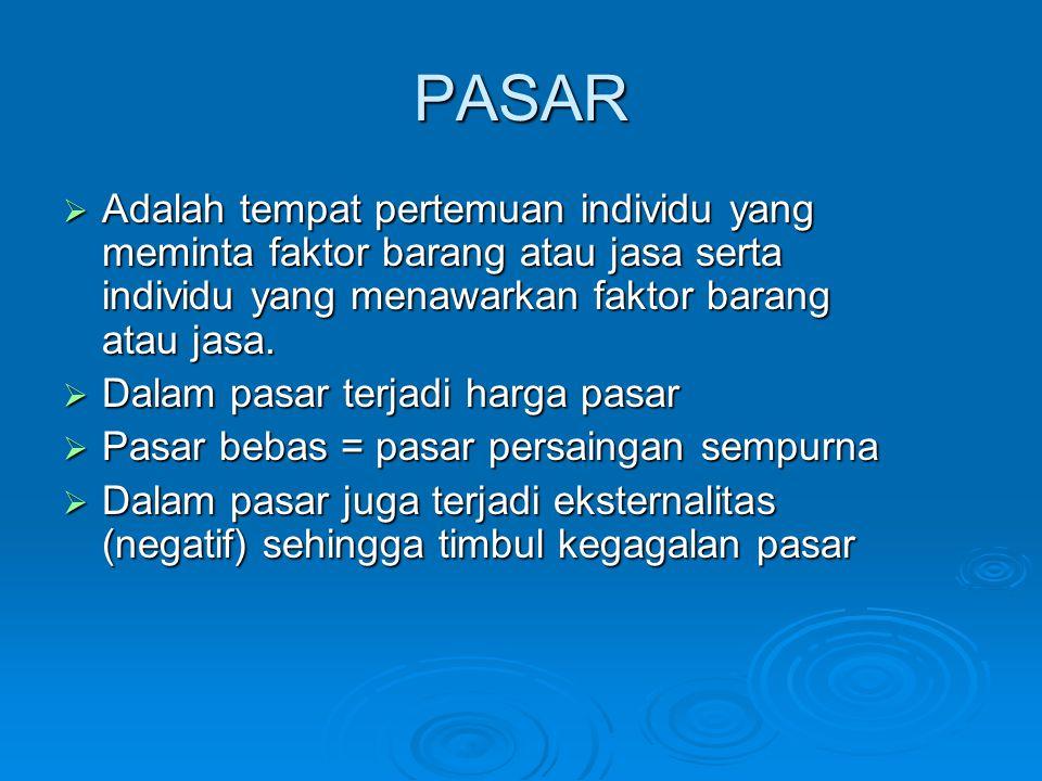 PASAR Adalah tempat pertemuan individu yang meminta faktor barang atau jasa serta individu yang menawarkan faktor barang atau jasa.