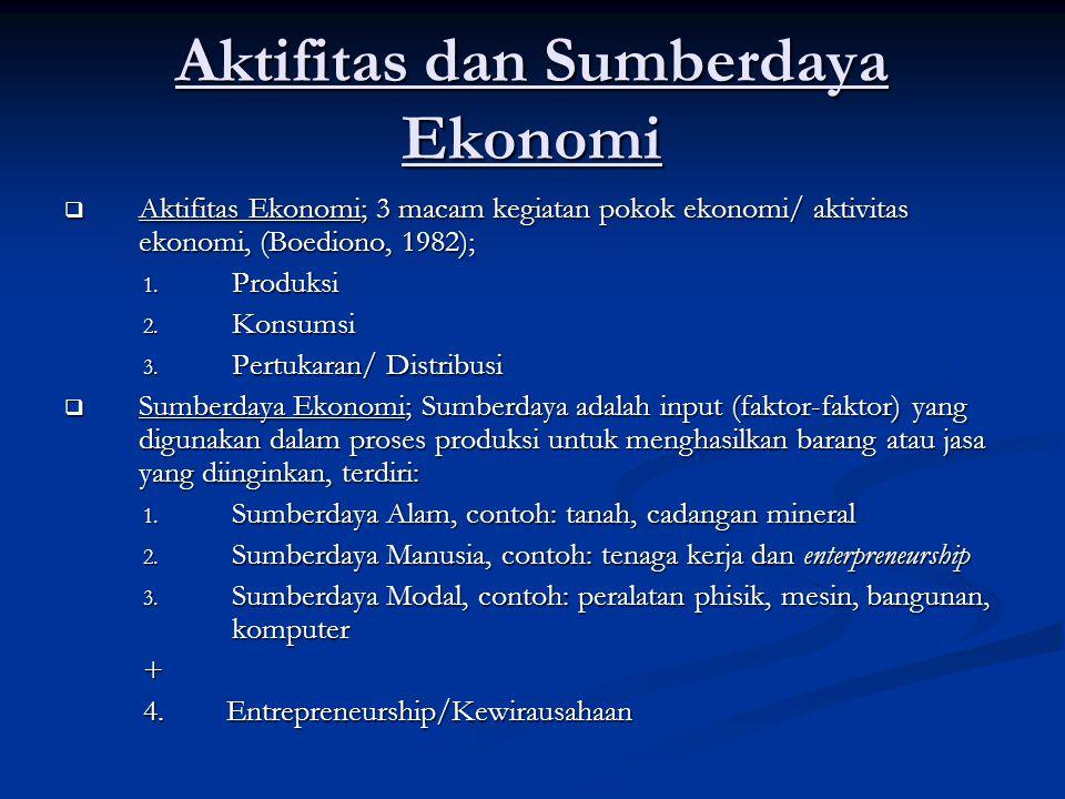 Aktifitas dan Sumberdaya Ekonomi