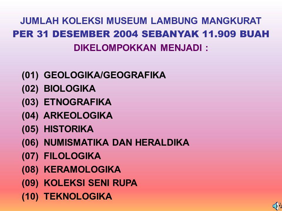 JUMLAH KOLEKSI MUSEUM LAMBUNG MANGKURAT
