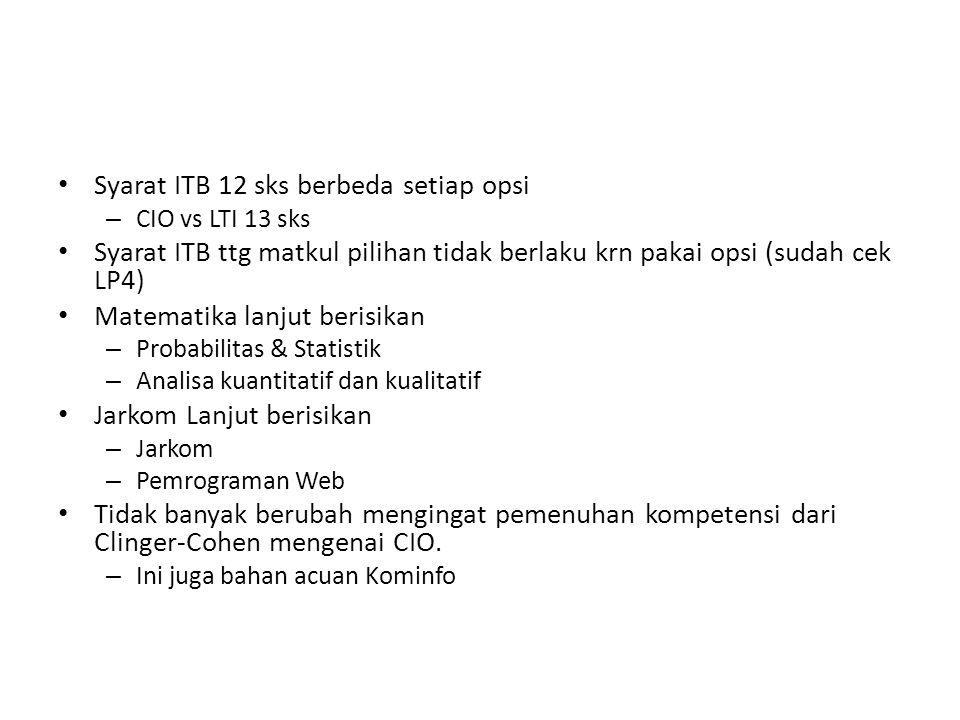 Syarat ITB 12 sks berbeda setiap opsi