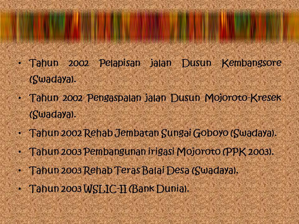 Tahun 2002 Pelapisan jalan Dusun Kembangsore (Swadaya).