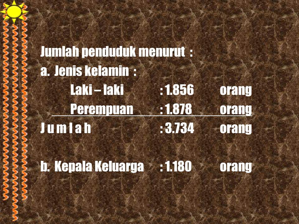 Jumlah penduduk menurut :