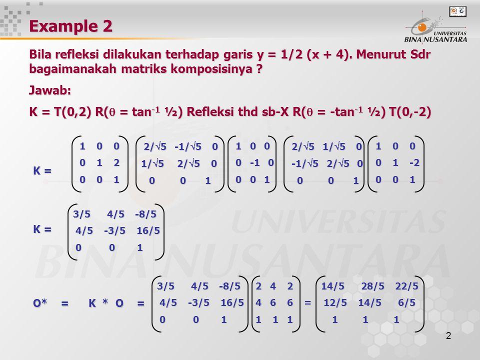 Example 2 Bila refleksi dilakukan terhadap garis y = 1/2 (x + 4). Menurut Sdr bagaimanakah matriks komposisinya