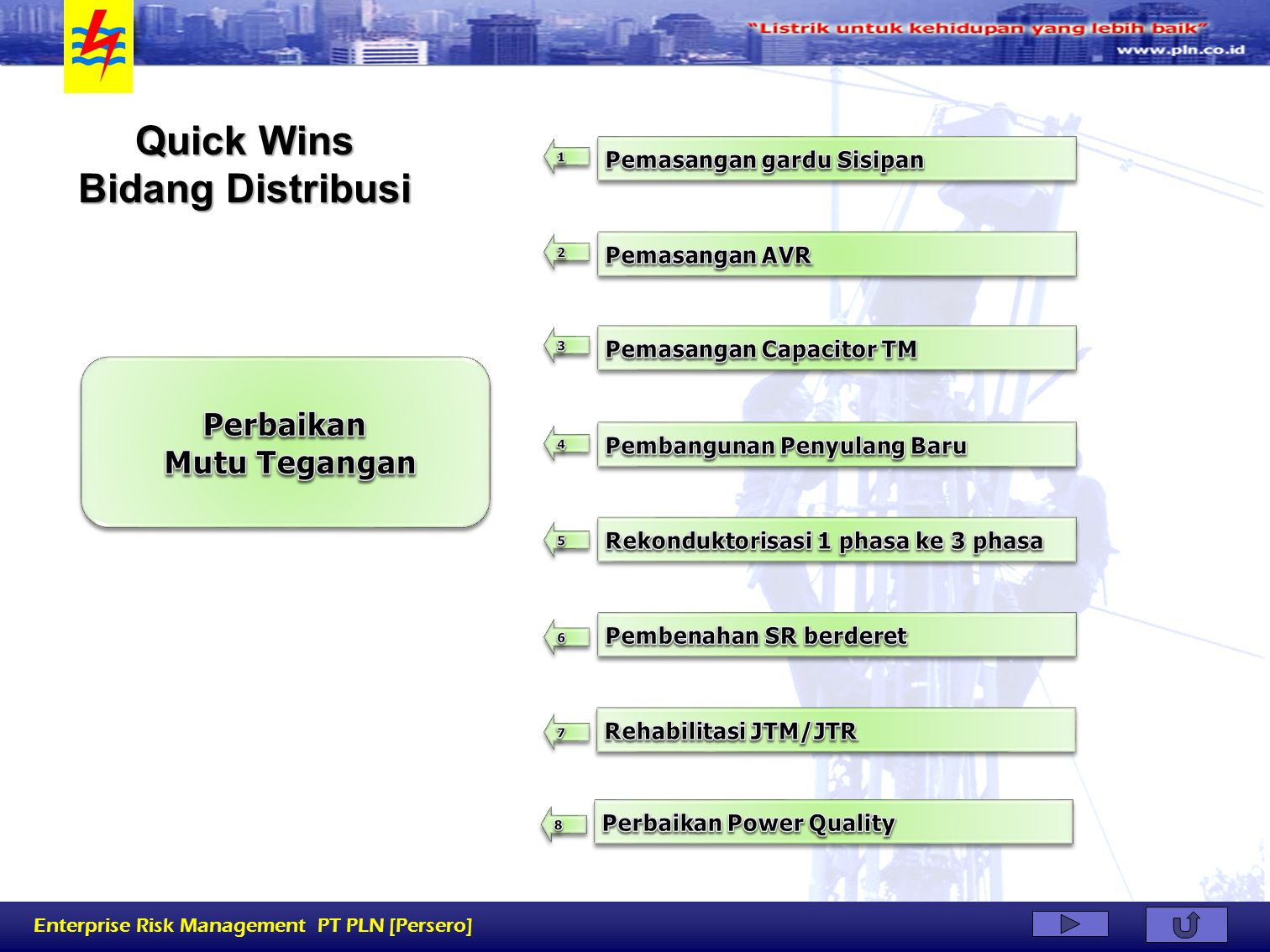 Quick Wins Bidang Distribusi