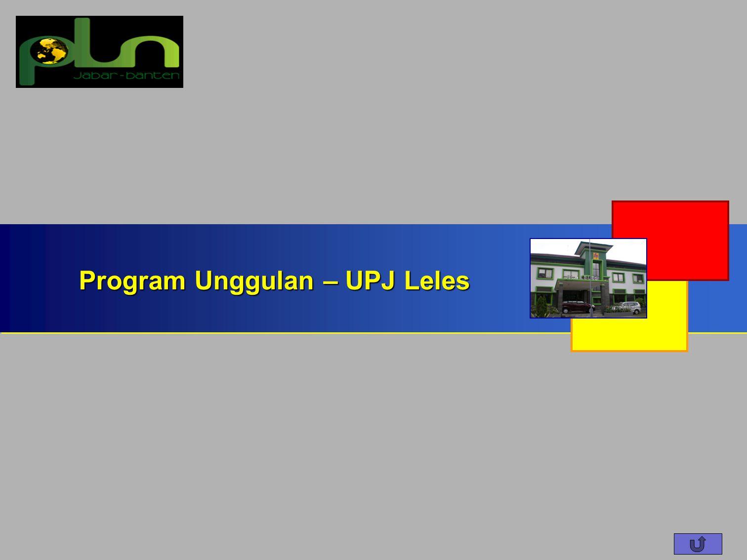 Program Unggulan – UPJ Leles